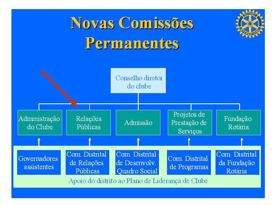 E-Learning Center do Rotary – Relações públicas Controlar