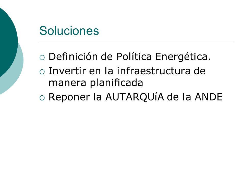 Soluciones Definición de Política Energética. Invertir en la infraestructura de manera planificada Reponer la AUTARQUíA de la ANDE