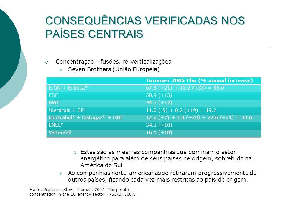 CONSEQUÊNCIAS VERIFICADAS NOS PAÍSES CENTRAIS Concentração – fusões, re-verticalizações Seven Brothers (União Européia) Estas são as mesmas companhias