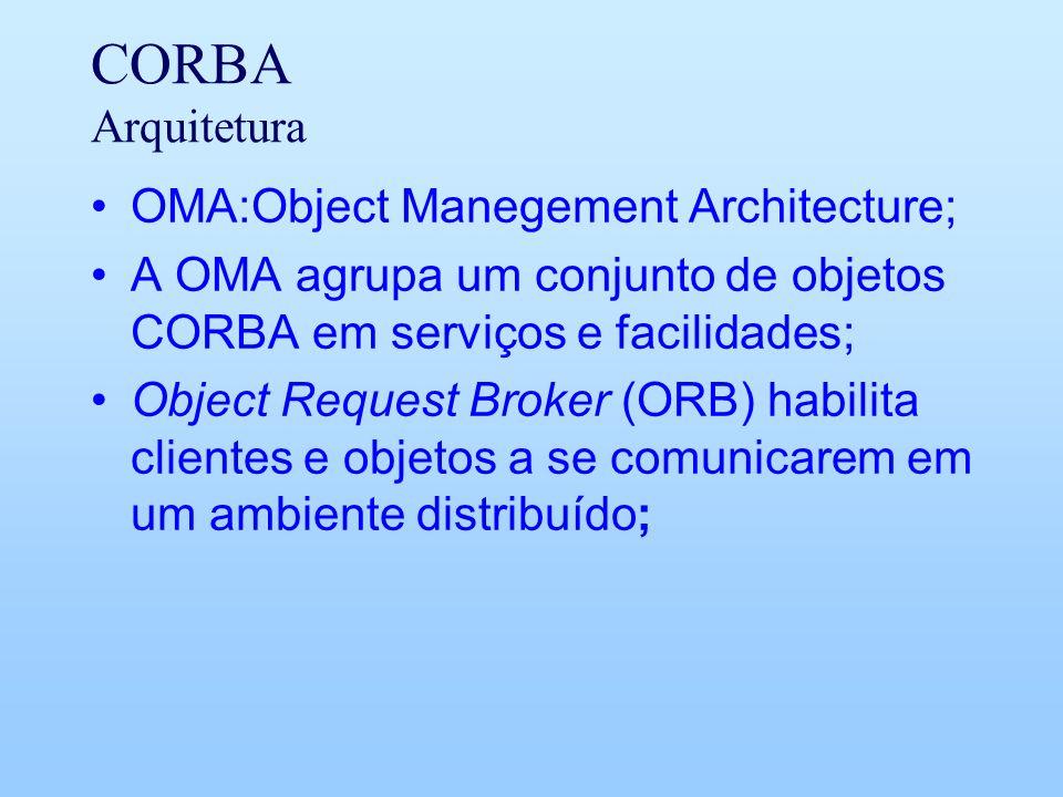 CORBA Arquitetura OMA:Object Manegement Architecture; A OMA agrupa um conjunto de objetos CORBA em serviços e facilidades; Object Request Broker (ORB) habilita clientes e objetos a se comunicarem em um ambiente distribuído;