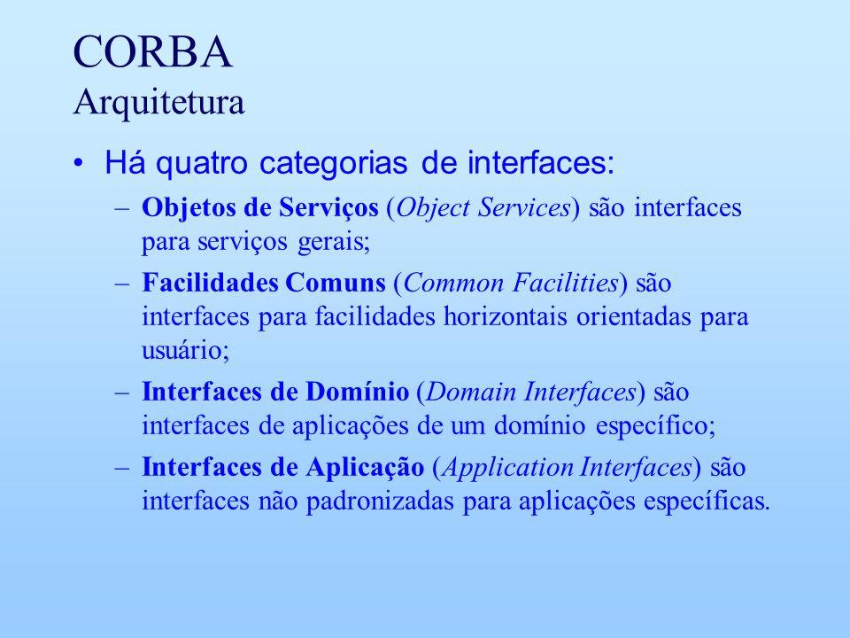 CORBA Arquitetura Há quatro categorias de interfaces: –Objetos de Serviços (Object Services) são interfaces para serviços gerais; –Facilidades Comuns (Common Facilities) são interfaces para facilidades horizontais orientadas para usuário; –Interfaces de Domínio (Domain Interfaces) são interfaces de aplicações de um domínio específico; –Interfaces de Aplicação (Application Interfaces) são interfaces não padronizadas para aplicações específicas.