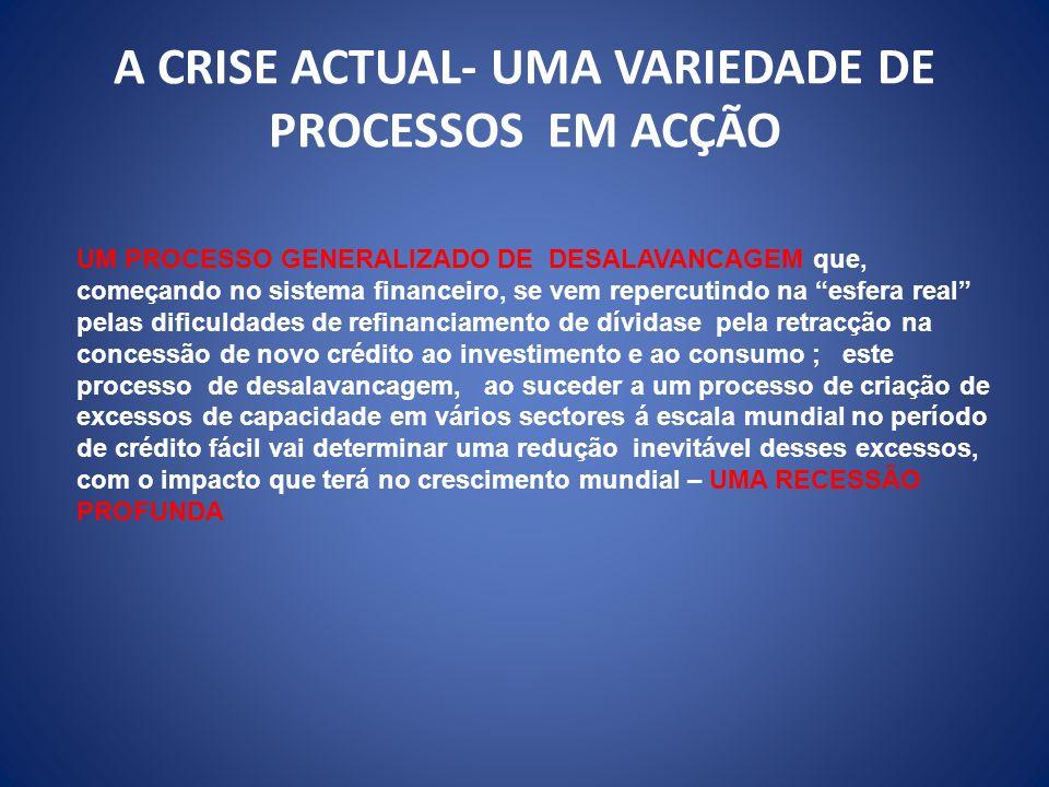 A CRISE ACTUAL- UMA VARIEDADE DE PROCESSOS EM ACÇÃO UM PROCESSO GENERALIZADO DE DESALAVANCAGEM que, começando no sistema financeiro, se vem repercutin