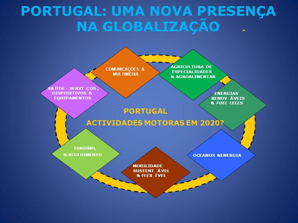 PORTUGAL: UMA NOVA PRESENÇA NA GLOBALIZAÇÃO OCEANOS &ENERGIA MOBILIDADE SUSTENTÁVEL & FLEXÍVEL SAÚDE-SERVIÇOS, DISPOSITIVOS & EQUIPAMENTOS ENERGIAS RE