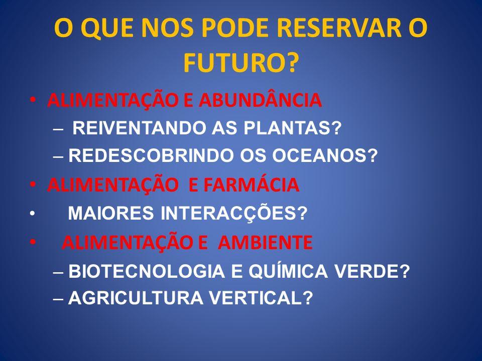 O QUE NOS PODE RESERVAR O FUTURO? ALIMENTAÇÃO E ABUNDÂNCIA – REIVENTANDO AS PLANTAS? –REDESCOBRINDO OS OCEANOS? ALIMENTAÇÃO E FARMÁCIA MAIORES INTERAC