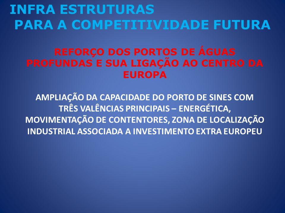 REFORÇO DOS PORTOS DE ÁGUAS PROFUNDAS E SUA LIGAÇÃO AO CENTRO DA EUROPA AMPLIAÇÃO DA CAPACIDADE DO PORTO DE SINES COM TRÊS VALÊNCIAS PRINCIPAIS – ENERGÉTICA, MOVIMENTAÇÃO DE CONTENTORES, ZONA DE LOCALIZAÇÃO INDUSTRIAL ASSOCIADA A INVESTIMENTO EXTRA EUROPEU INFRA ESTRUTURAS PARA A COMPETITIVIDADE FUTURA