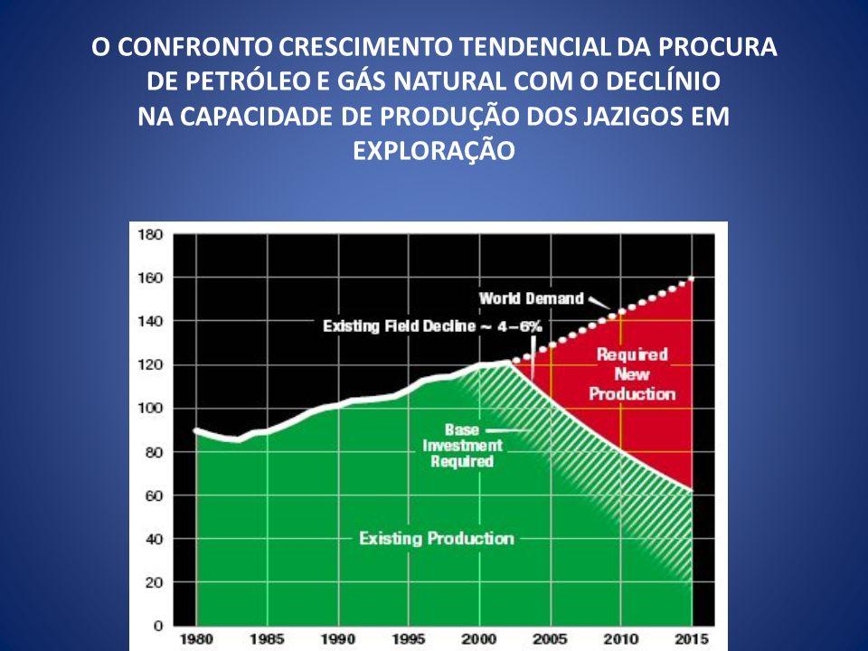 A CRISE ACTUAL- UMA VARIEDADE DE PROCESSOS EM ACÇÃO UMA CRISE IMOBILIÁRIA, como outras verificadas em décadas anteriores em que o crescimento fora de comum das vendas e dos preços de habitações atinge um limite quando, por razões endógenas, os preços ultrapassam o que a procura tem condições para comprar e/ou se verifica uma contracção e encarecimento do crédito que ao precipitar uma vaga de defaults gera contracção na concessão de novos créditos e, desse modo, retrai a compra de novas habitações levando á acumulação de stocks de casas por vender; A crise do imobiliário nos EUA, como aconteceu anteriormente e por várias vezes, antecede uma recessão devido à quebra e actividade nos sectores directamente afectados e à retracção de consumo das famílias devido a um efeito riqueza negativo