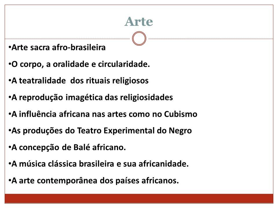 Arte Arte sacra afro-brasileira O corpo, a oralidade e circularidade. A teatralidade dos rituais religiosos A reprodução imagética das religiosidades