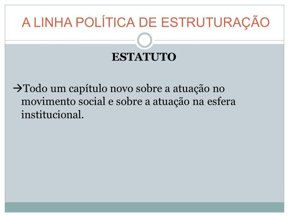 A LINHA POLÍTICA DE ESTRUTURAÇÃO ESTATUTO Todo um capítulo novo sobre a atuação no movimento social e sobre a atuação na esfera institucional.