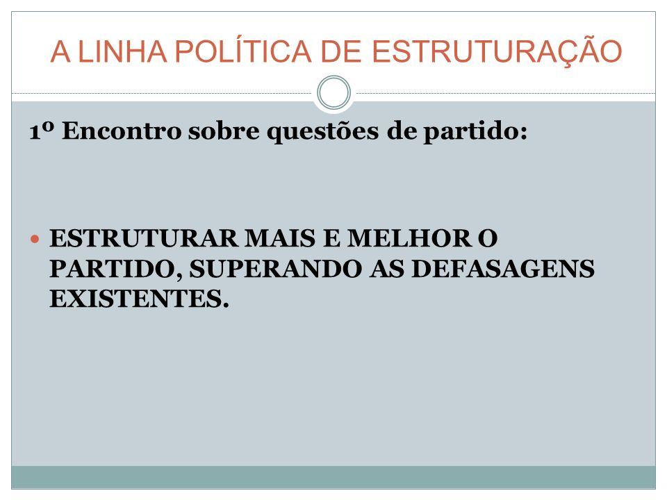 A LINHA POLÍTICA DE ESTRUTURAÇÃO 1º Encontro sobre questões de partido: ESTRUTURAR MAIS E MELHOR O PARTIDO, SUPERANDO AS DEFASAGENS EXISTENTES.