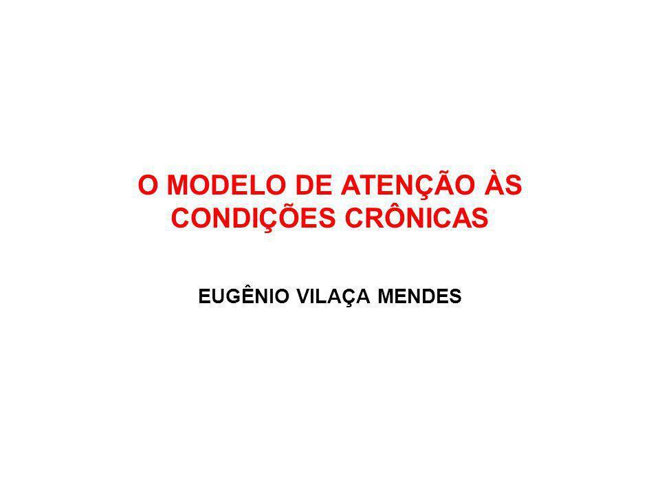 MODELO DE ATENÇÃO ÀS CONDIÇÕES CRÔNICAS: DEFININDO CONCEITOS O CONCEITO DE MODELO DE ATENÇÃO À SAÚDE O CONCEITO DE CONDIÇÃO CRÔNICA