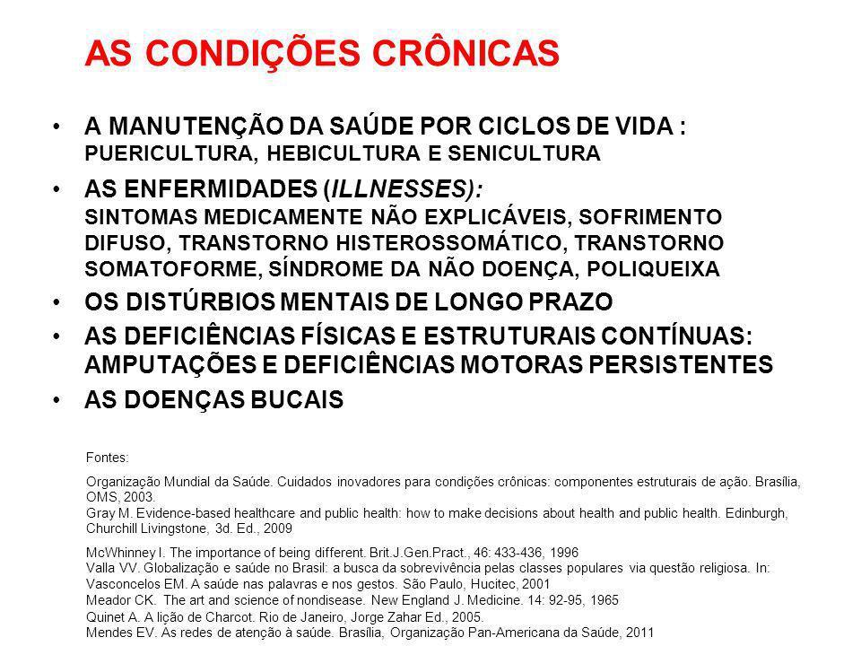AS CONDIÇÕES CRÔNICAS A MANUTENÇÃO DA SAÚDE POR CICLOS DE VIDA : PUERICULTURA, HEBICULTURA E SENICULTURA AS ENFERMIDADES (ILLNESSES): SINTOMAS MEDICAM