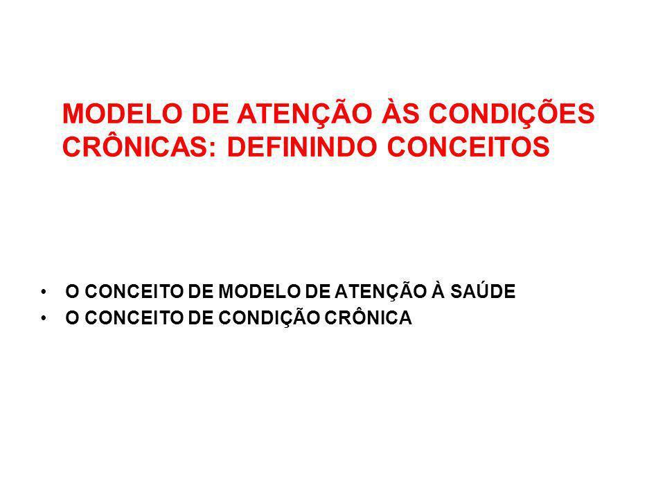 NÍVEL 3: AS INTERVENÇÕES SOBRE OS FATORES DE RISCO BIOPSICOLÓGICOS INDIVIDUAIS A VIGILÂNCIA DOS FATORES DE RISCO BIOPSICOLÓGICOS AS INTERVENÇÕES PREVENTIVAS RELATIVAS A: VACINAÇÃO RASTREAMENTO DE CONDIÇÕES DE SAÚDE CONTROLE DA HIPERTENSÃO ARTERIAL CONTROLE GLICÊMICO CONTROLE DO COLESTEROL CONTROLE DO SOBREPESO/OBESIDADE CONTROLE DA DEPRESSÃO INTERVENÇÕES SOBRE OUTROS FATORES Fonte: Mendes EV.