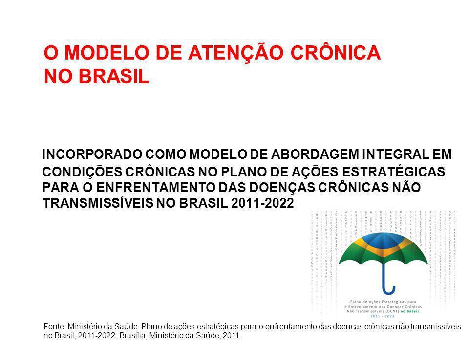 O MODELO DE ATENÇÃO CRÔNICA NO BRASIL INCORPORADO COMO MODELO DE ABORDAGEM INTEGRAL EM CONDIÇÕES CRÔNICAS NO PLANO DE AÇÕES ESTRATÉGICAS PARA O ENFREN