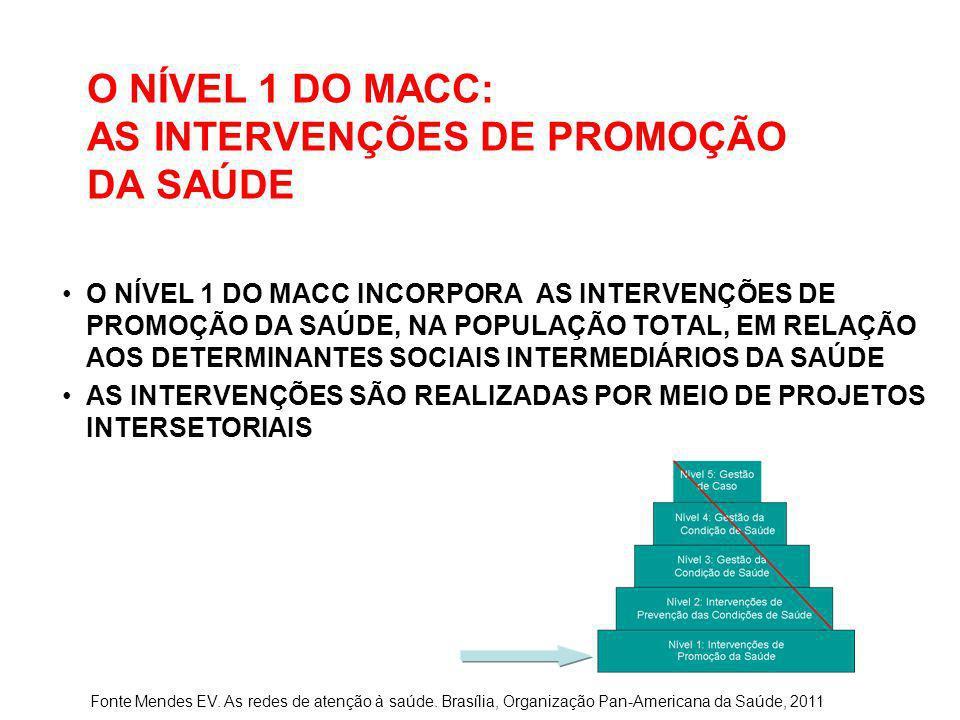O NÍVEL 1 DO MACC: AS INTERVENÇÕES DE PROMOÇÃO DA SAÚDE O NÍVEL 1 DO MACC INCORPORA AS INTERVENÇÕES DE PROMOÇÃO DA SAÚDE, NA POPULAÇÃO TOTAL, EM RELAÇ