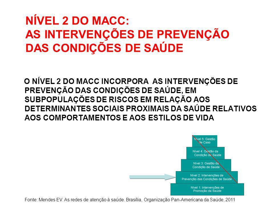 NÍVEL 2 DO MACC: AS INTERVENÇÕES DE PREVENÇÃO DAS CONDIÇÕES DE SAÚDE O NÍVEL 2 DO MACC INCORPORA AS INTERVENÇÕES DE PREVENÇÃO DAS CONDIÇÕES DE SAÚDE,