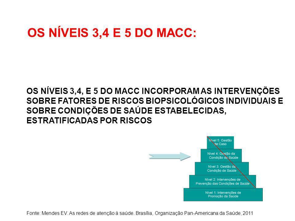OS NÍVEIS 3,4 E 5 DO MACC: OS NÍVEIS 3,4, E 5 DO MACC INCORPORAM AS INTERVENÇÕES SOBRE FATORES DE RISCOS BIOPSICOLÓGICOS INDIVIDUAIS E SOBRE CONDIÇÕES