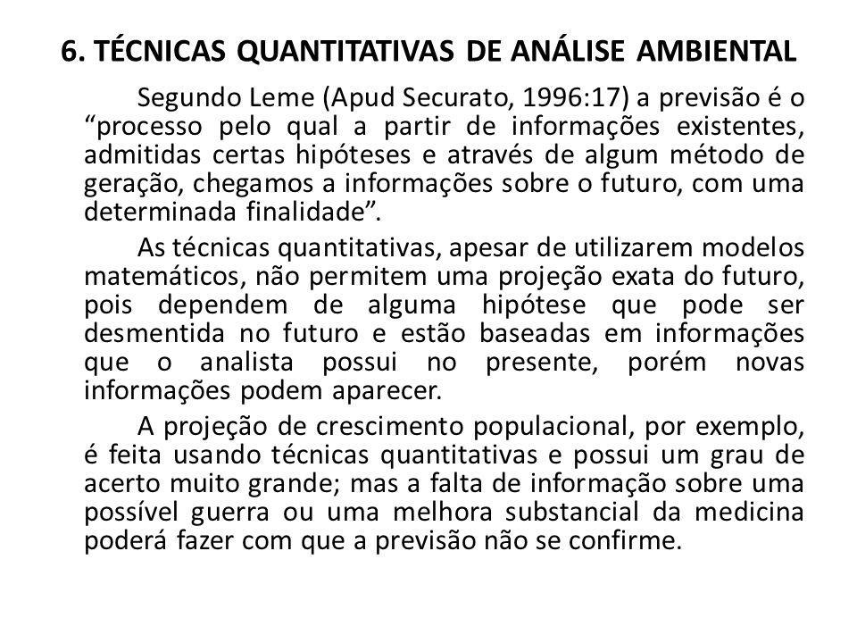 6. TÉCNICAS QUANTITATIVAS DE ANÁLISE AMBIENTAL Segundo Leme (Apud Securato, 1996:17) a previsão é o processo pelo qual a partir de informações existen
