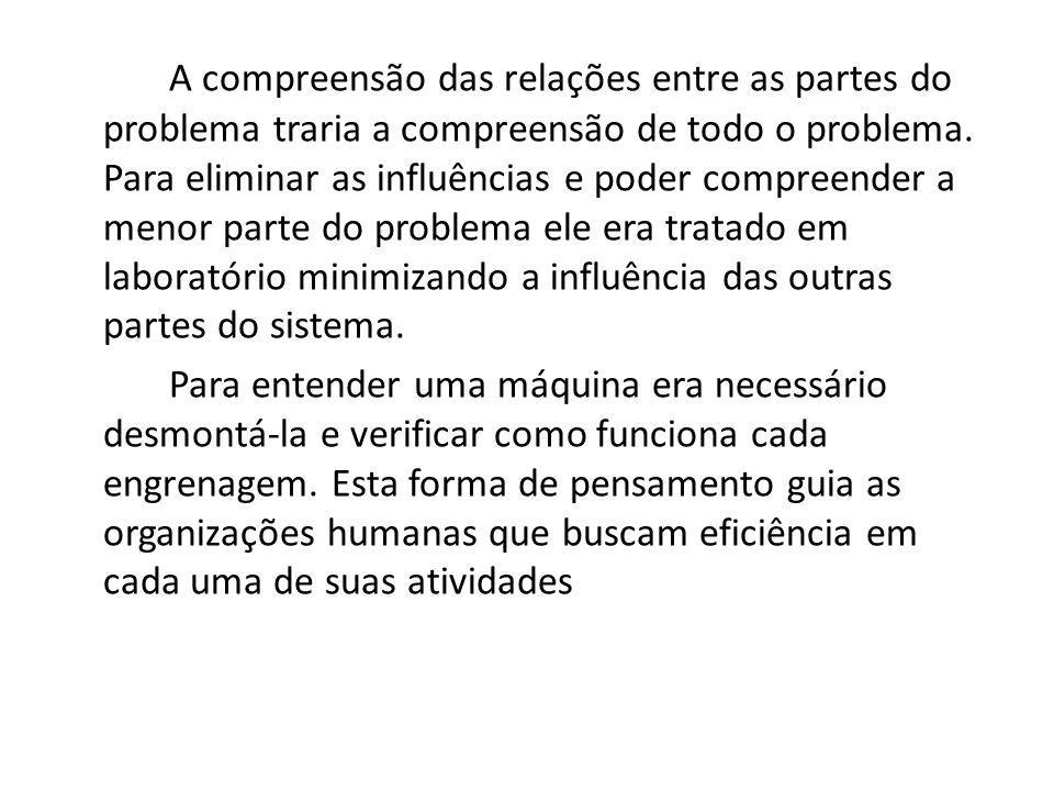 A compreensão das relações entre as partes do problema traria a compreensão de todo o problema.