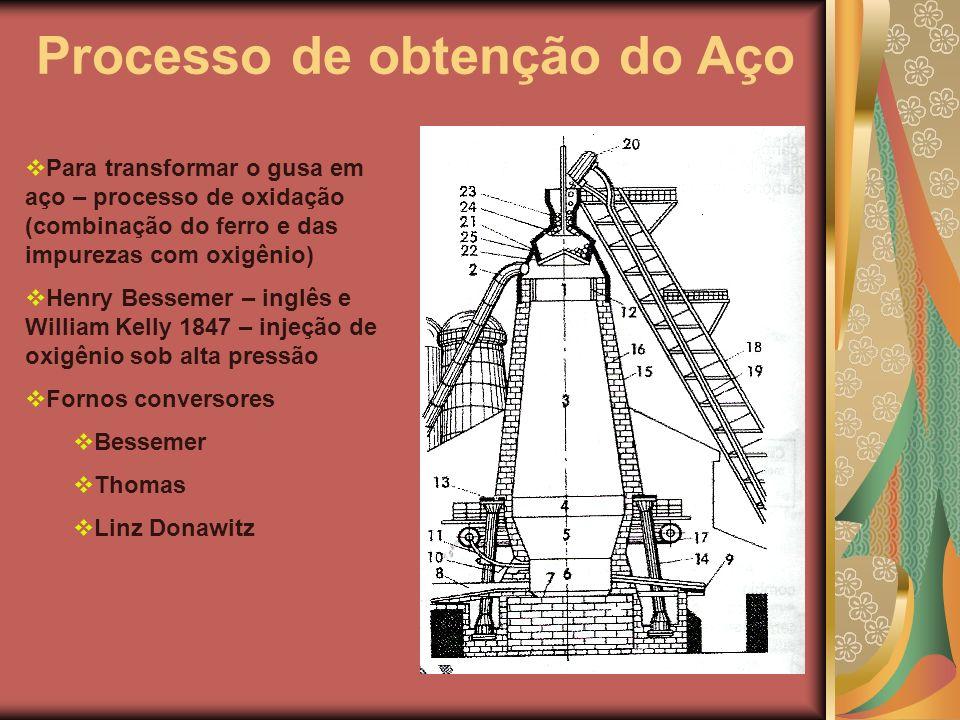 Processo de obtenção do Aço Para transformar o gusa em aço – processo de oxidação (combinação do ferro e das impurezas com oxigênio) Henry Bessemer –
