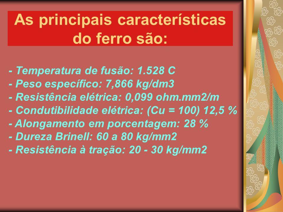 - Temperatura de fusão: 1.528 C - Peso específico: 7,866 kg/dm3 - Resistência elétrica: 0,099 ohm.mm2/m - Condutibilidade elétrica: (Cu = 100) 12,5 %