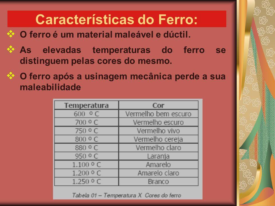 O ferro é um material maleável e dúctil. As elevadas temperaturas do ferro se distinguem pelas cores do mesmo. O ferro após a usinagem mecânica perde