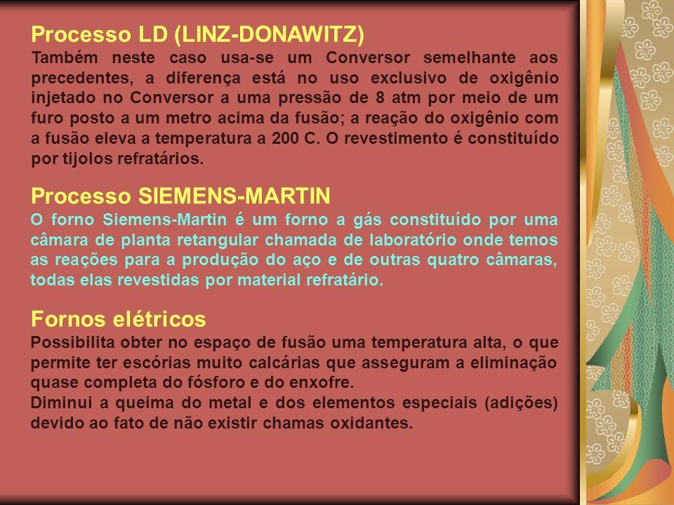 Processo LD (LINZ-DONAWITZ) Também neste caso usa-se um Conversor semelhante aos precedentes, a diferença está no uso exclusivo de oxigênio injetado n