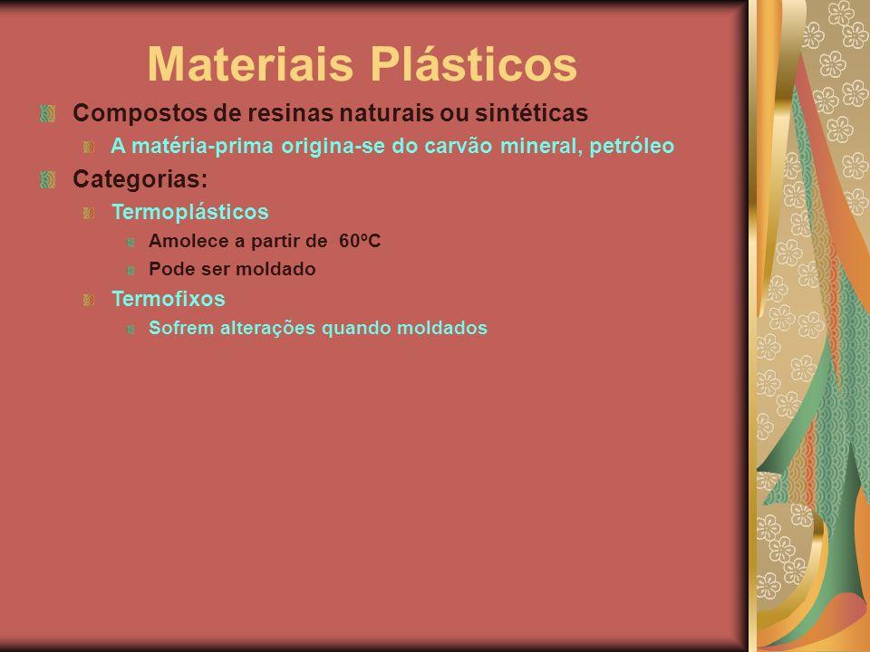 Materiais Plásticos Compostos de resinas naturais ou sintéticas A matéria-prima origina-se do carvão mineral, petróleo Categorias: Termoplásticos Amol