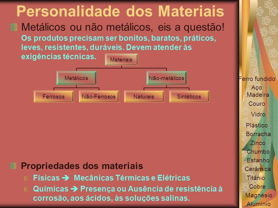 Personalidade dos Materiais Metálicos ou não metálicos, eis a questão! Os produtos precisam ser bonitos, baratos, práticos, leves, resistentes, duráve