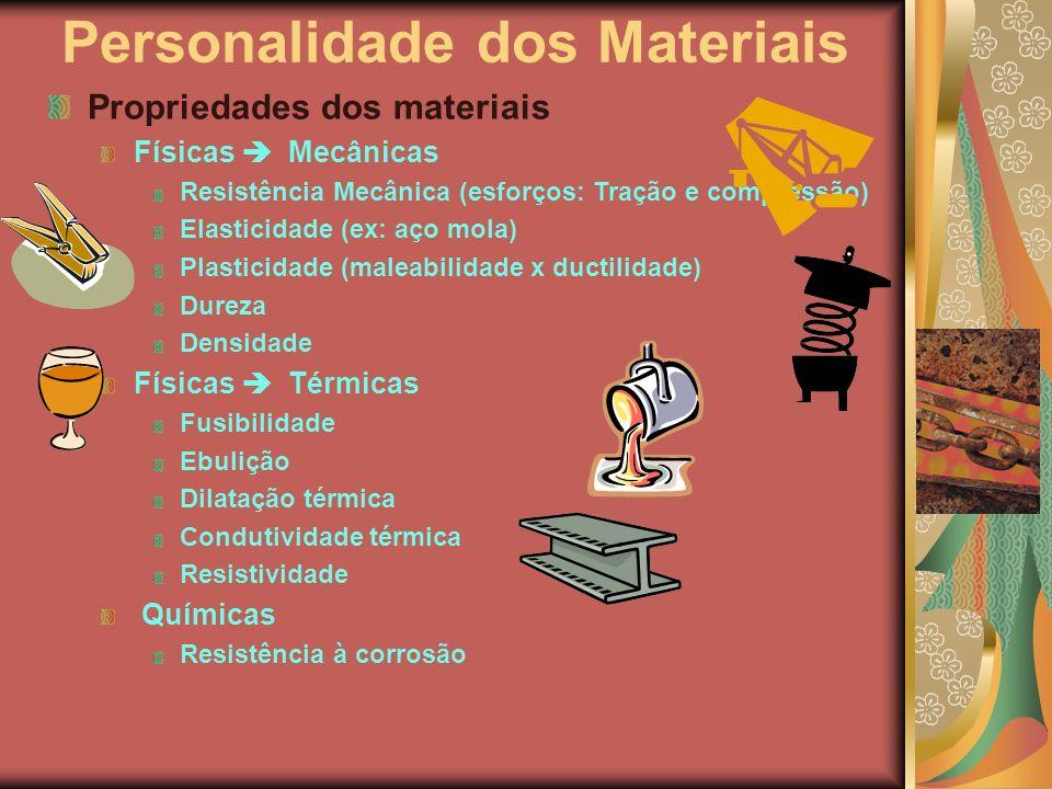 Personalidade dos Materiais Propriedades dos materiais Físicas Mecânicas Resistência Mecânica (esforços: Tração e compressão) Elasticidade (ex: aço mo