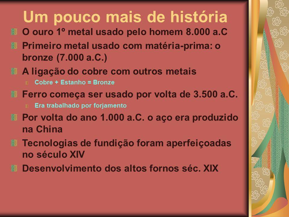 Um pouco mais de história O ouro 1º metal usado pelo homem 8.000 a.C Primeiro metal usado com matéria-prima: o bronze (7.000 a.C.) A ligação do cobre