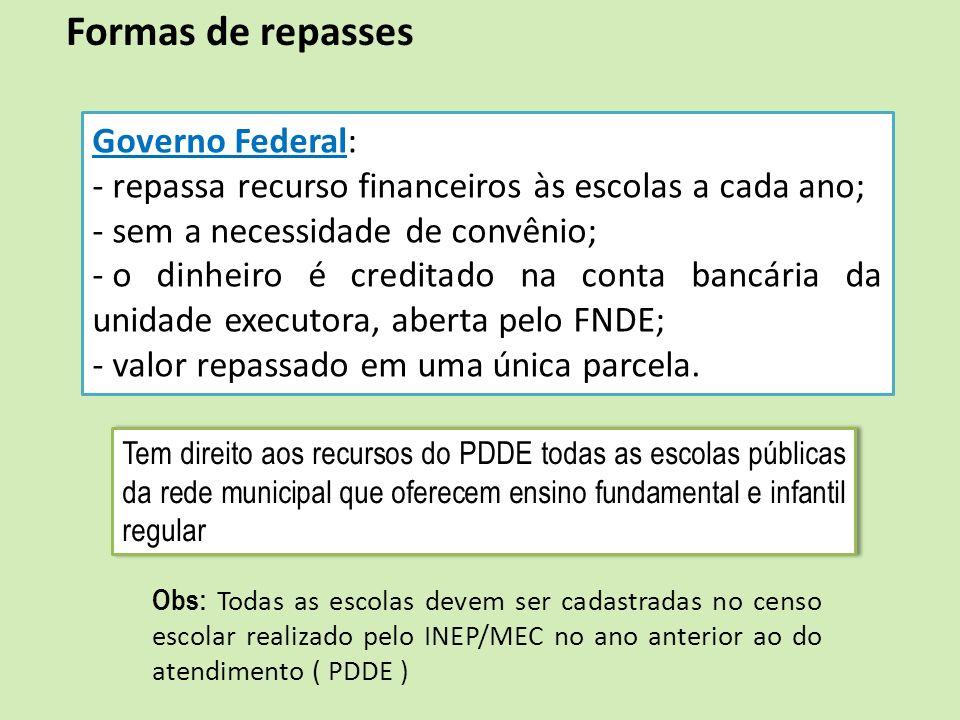 Governo Federal: - repassa recurso financeiros às escolas a cada ano; - sem a necessidade de convênio; - o dinheiro é creditado na conta bancária da u