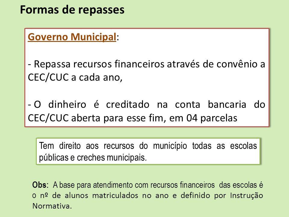 Governo Municipal: - Repassa recursos financeiros através de convênio a CEC/CUC a cada ano, - O dinheiro é creditado na conta bancaria do CEC/CUC aber