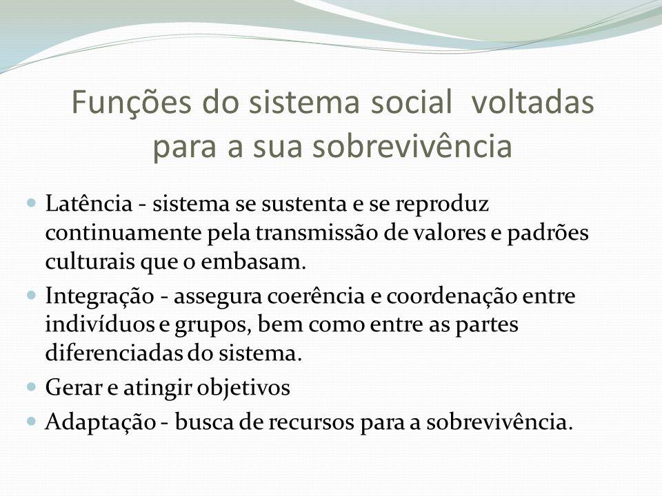Funções do sistema social voltadas para a sua sobrevivência Latência - sistema se sustenta e se reproduz continuamente pela transmissão de valores e p