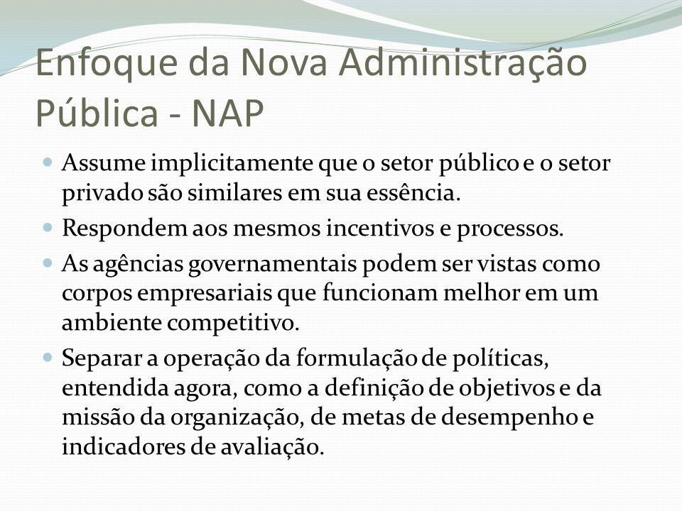 Enfoque da Nova Administração Pública - NAP Assume implicitamente que o setor público e o setor privado são similares em sua essência. Respondem aos m