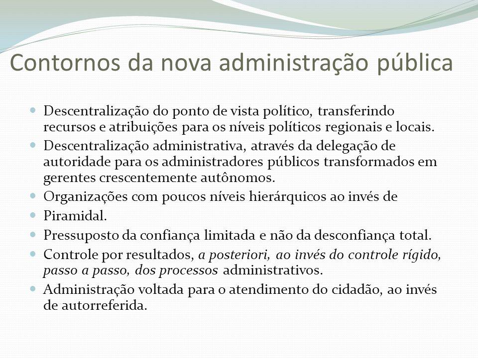 Contornos da nova administração pública Descentralização do ponto de vista político, transferindo recursos e atribuições para os níveis políticos regi