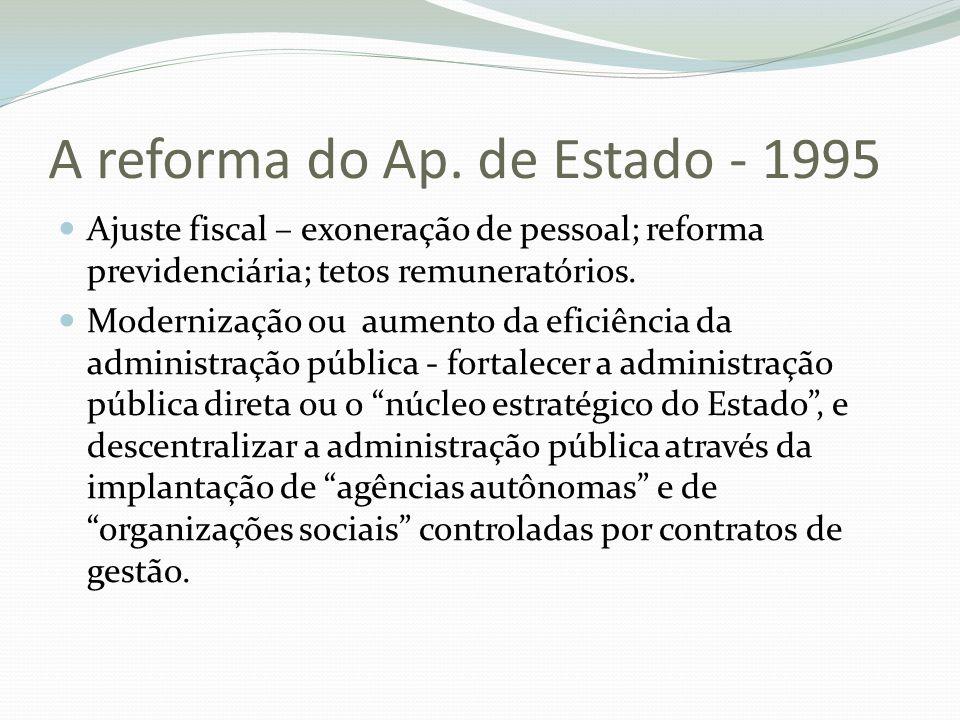 A reforma do Ap. de Estado - 1995 Ajuste fiscal – exoneração de pessoal; reforma previdenciária; tetos remuneratórios. Modernização ou aumento da efic