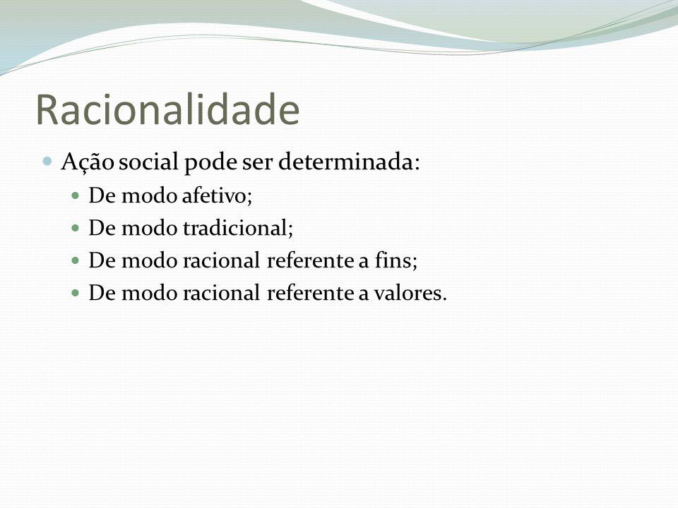 Racionalidade Ação social pode ser determinada: De modo afetivo; De modo tradicional; De modo racional referente a fins; De modo racional referente a