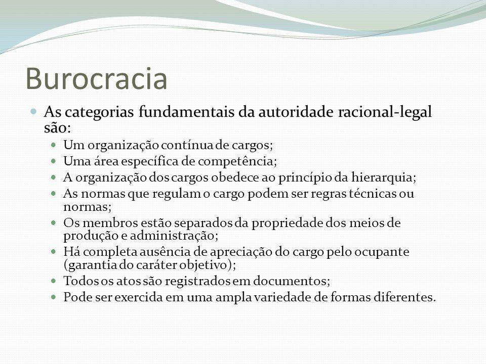 Burocracia As categorias fundamentais da autoridade racional-legal são: Um organização contínua de cargos; Uma área específica de competência; A organ