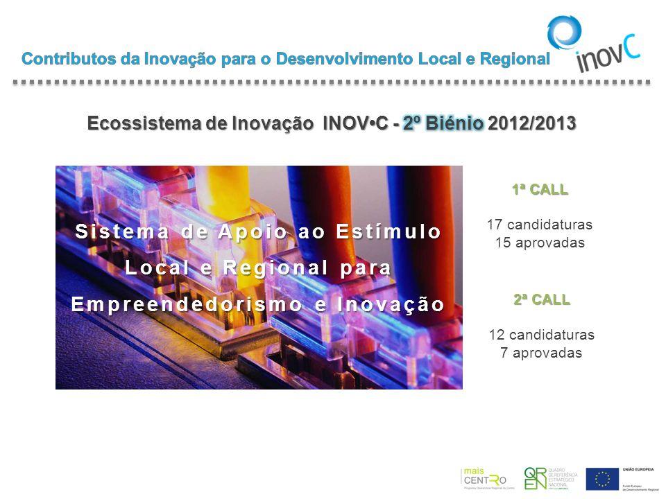 1ª CALL 17 candidaturas 15 aprovadas 2ª CALL 12 candidaturas 7 aprovadas Sistema de Apoio ao Estímulo Local e Regional para Empreendedorismo e Inovaçã