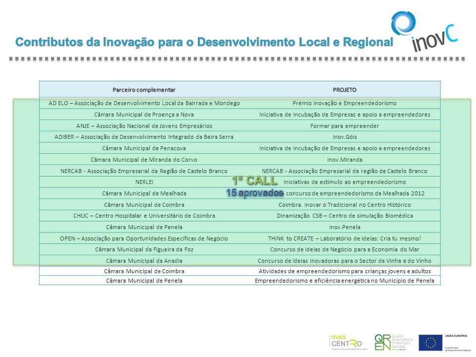 Parceiro complementar PROJETO AD ELO – Associação de Desenvolvimento Local da Bairrada e MondegoPrémio inovação e Empreendedorismo Câmara Municipal de