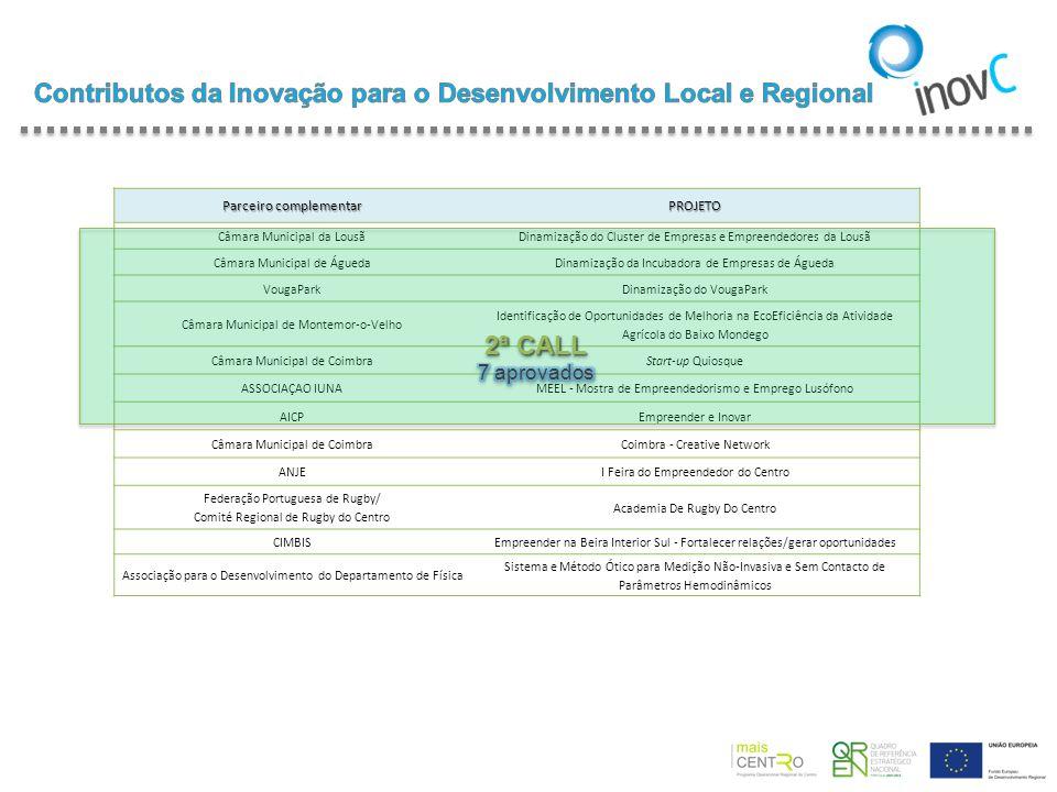 Parceiro complementar PROJETO Câmara Municipal da LousãDinamização do Cluster de Empresas e Empreendedores da Lousã Câmara Municipal de ÁguedaDinamiza