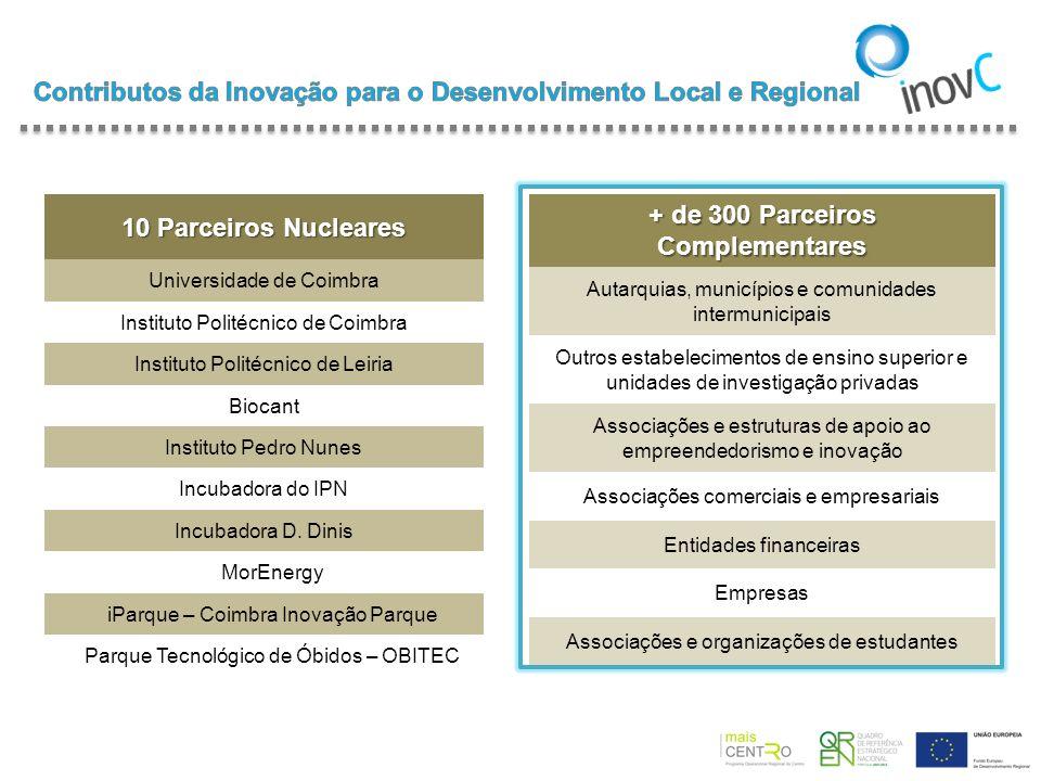 10 Parceiros Nucleares Universidade de Coimbra Instituto Politécnico de Coimbra Instituto Politécnico de Leiria Biocant Instituto Pedro Nunes Incubado
