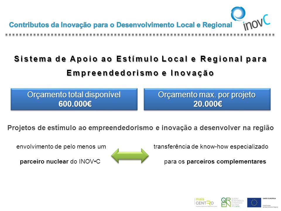 Projetos de estímulo ao empreendedorismo e inovação a desenvolver na região Orçamento total disponível 600.000 600.000 Orçamento total disponível 600.