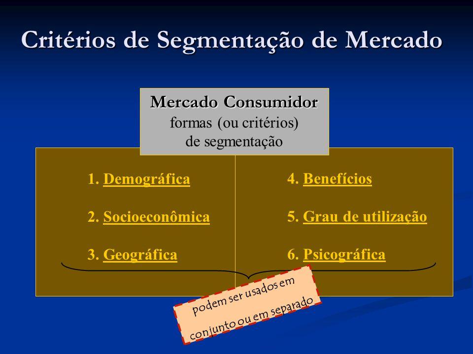 1.DemográficaDemográfica 2. SocioeconômicaSocioeconômica 3.