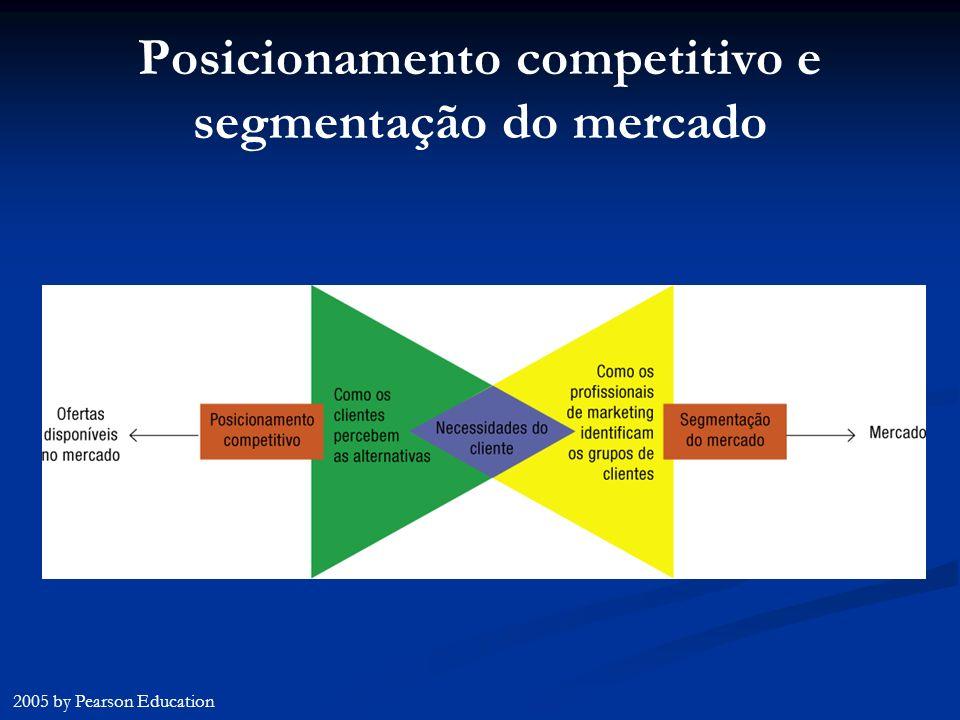 Posicionamento competitivo e segmentação do mercado 2005 by Pearson Education