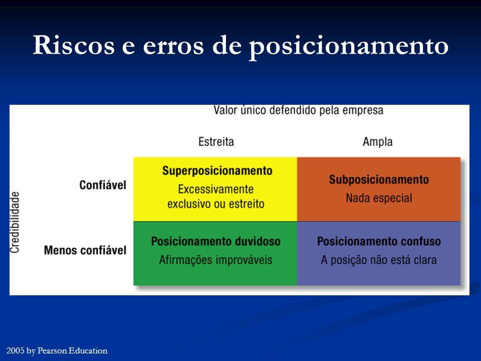 Riscos e erros de posicionamento 2005 by Pearson Education