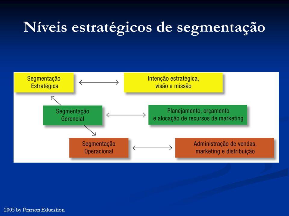 Níveis estratégicos de segmentação 2005 by Pearson Education