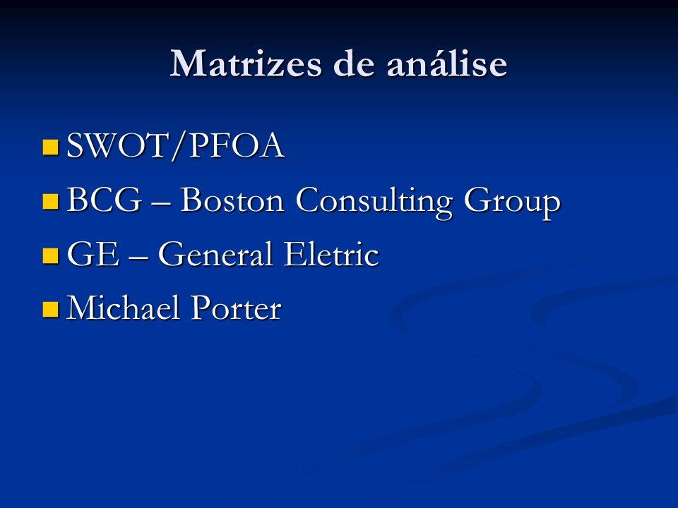 Matrizes de análise SWOT/PFOA SWOT/PFOA BCG – Boston Consulting Group BCG – Boston Consulting Group GE – General Eletric GE – General Eletric Michael Porter Michael Porter