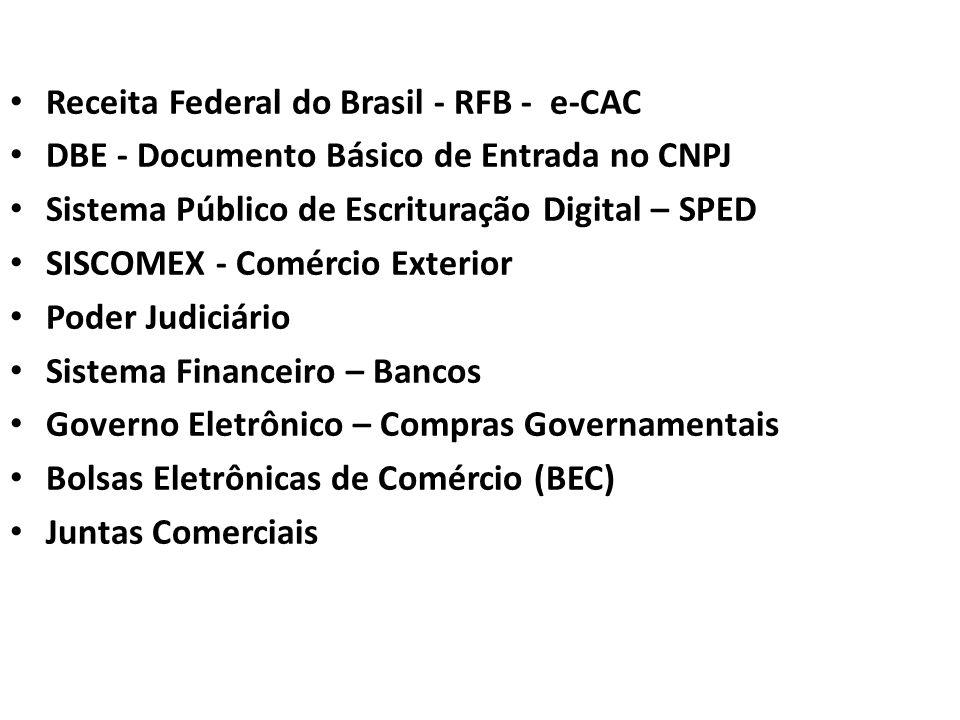 Receita Federal do Brasil - RFB - e-CAC DBE - Documento Básico de Entrada no CNPJ Sistema Público de Escrituração Digital – SPED SISCOMEX - Comércio E