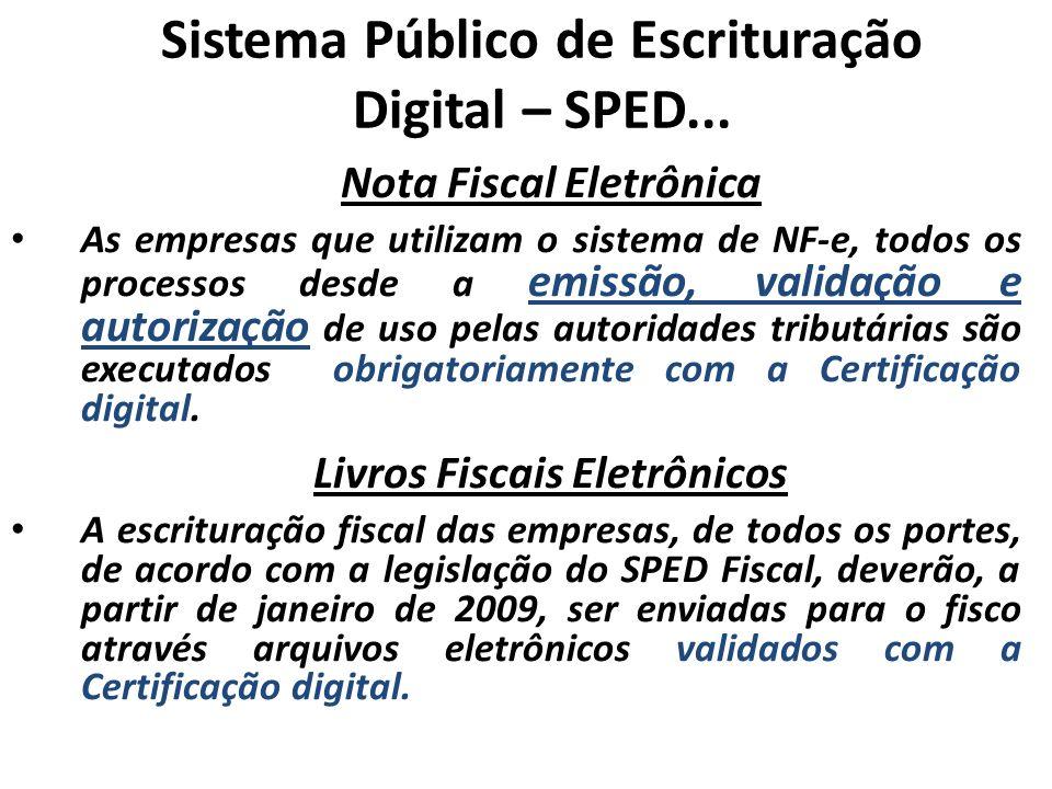 Sistema Público de Escrituração Digital – SPED... Nota Fiscal Eletrônica As empresas que utilizam o sistema de NF-e, todos os processos desde a emissã
